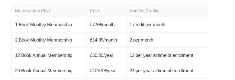 Audible pricing structure